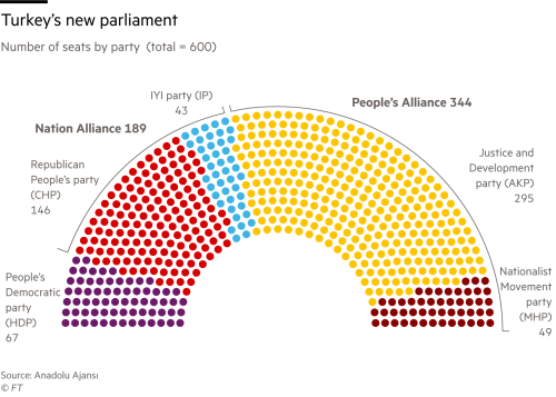 parliamentary_seat_distribution.png